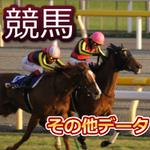競馬データ|キンシャサノキセキ